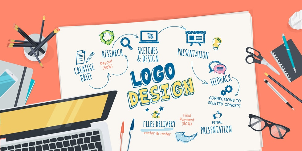 logo design brief